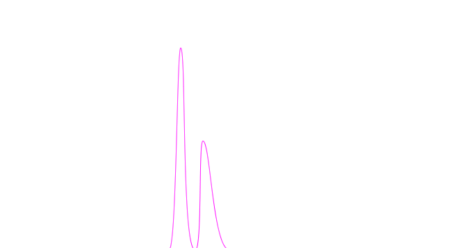 geschwindigkeit von elektronen berechnen
